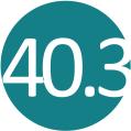 40.3 smaragd