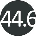 44.6 antracit