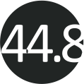 44.8 antracit